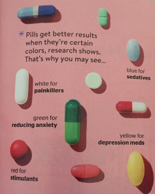 What The Color Of Your Pills Can Tell You